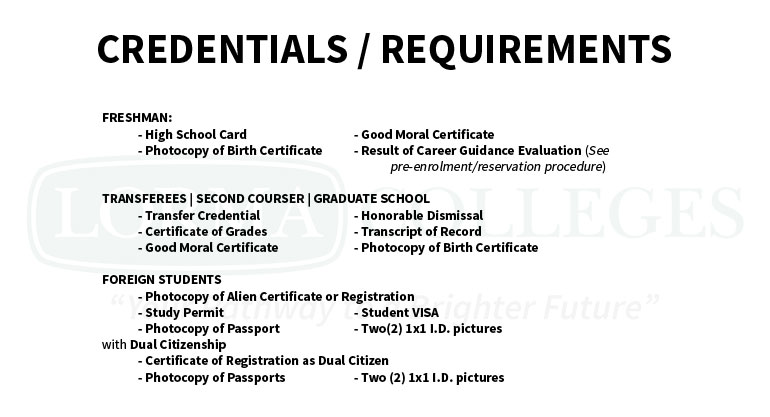 Credentials for Enrollment