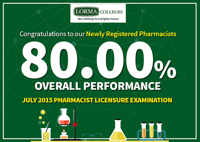 Pharmacy Performance, Lorma Colleges